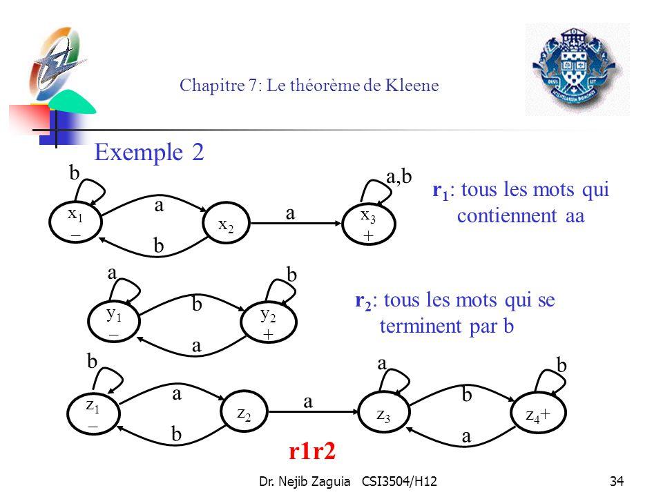 Dr. Nejib Zaguia CSI3504/H1234 Chapitre 7: Le théorème de Kleene r 1 : tous les mots qui contiennent aa x1–x1– x3+x3+ a b a,b b x2x2 a y1–y1– y2+y2+ b