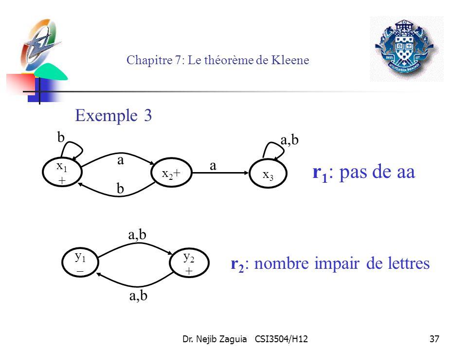Dr. Nejib Zaguia CSI3504/H1237 Chapitre 7: Le théorème de Kleene r 1 : pas de aa x1+x1+ x3x3 a b a,b b x2+x2+ a y1–y1– y2+y2+ r 2 : nombre impair de l
