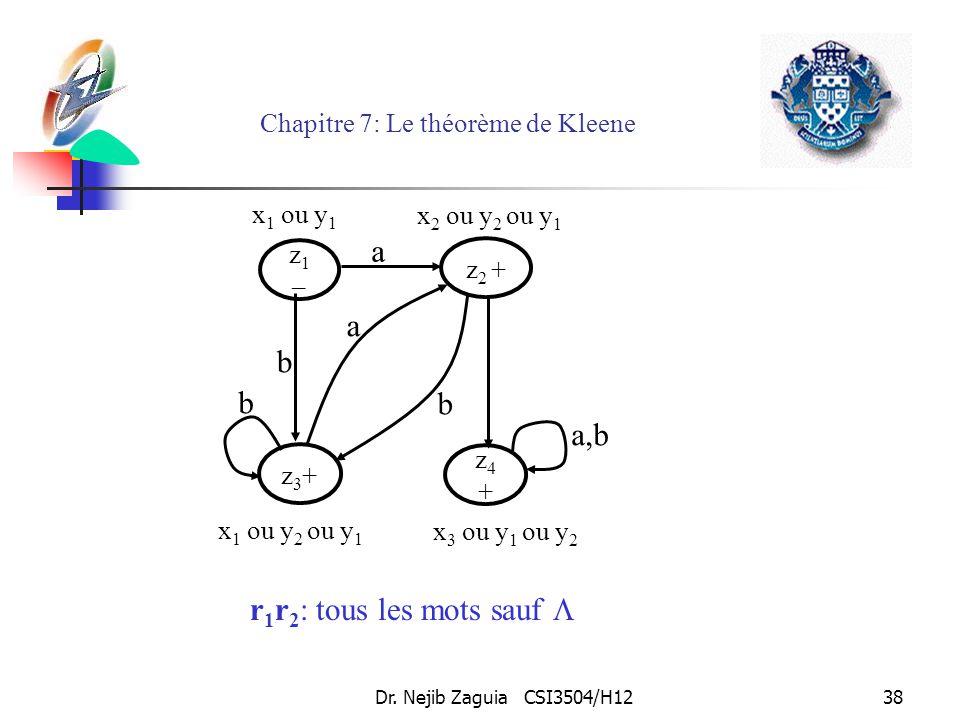 Dr. Nejib Zaguia CSI3504/H1238 Chapitre 7: Le théorème de Kleene r 1 r 2 : tous les mots sauf z1–z1– z4+z4+ z3+z3+ z 2 + a b a,b b b a x 1 ou y 1 x 2