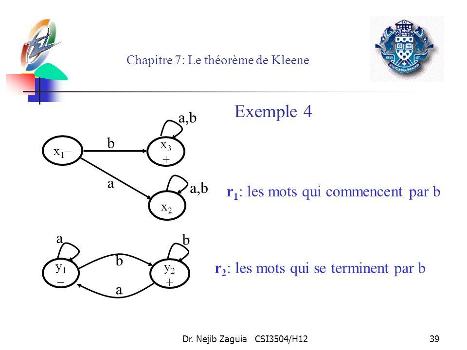 Dr. Nejib Zaguia CSI3504/H1239 Chapitre 7: Le théorème de Kleene r 1 : les mots qui commencent par b y1–y1– y2+y2+ b a b a r 2 : les mots qui se termi