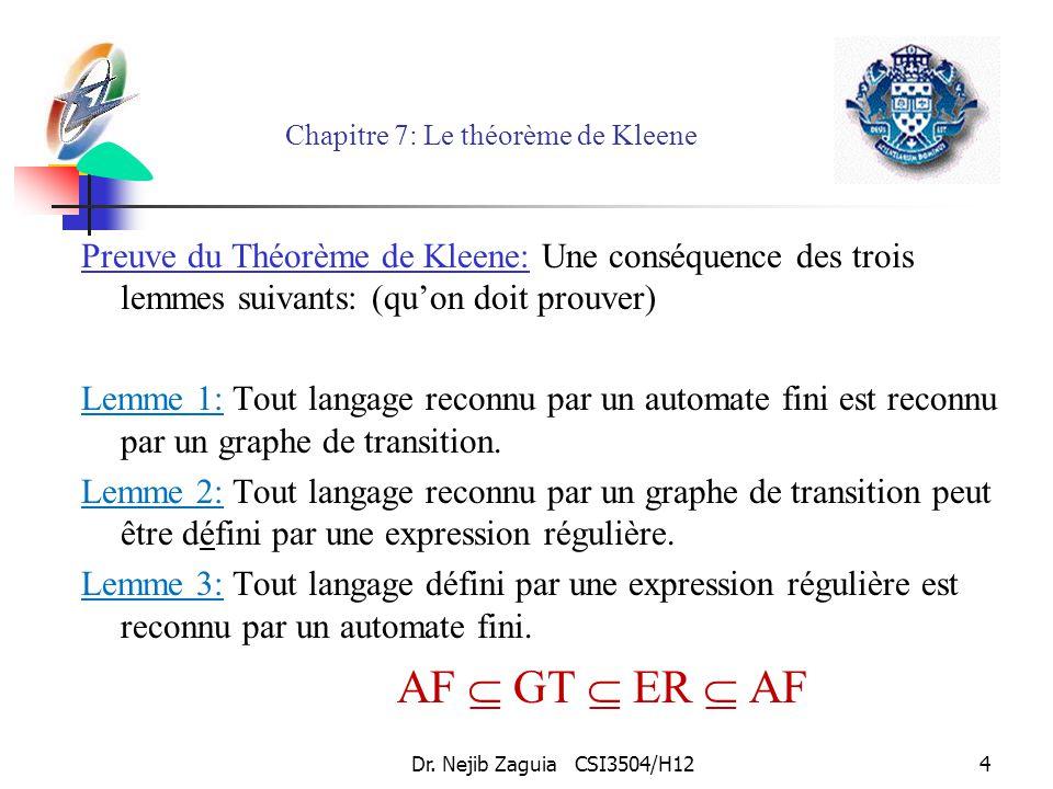 Dr. Nejib Zaguia CSI3504/H124 Chapitre 7: Le théorème de Kleene Preuve du Théorème de Kleene: Une conséquence des trois lemmes suivants: (quon doit pr