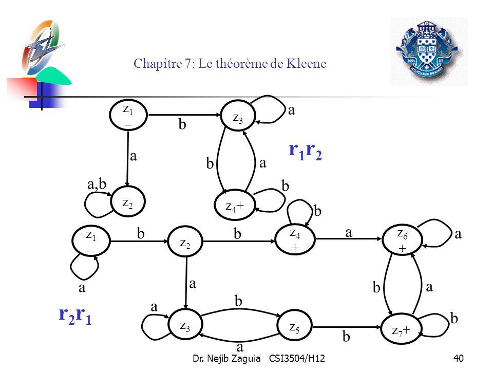 Dr. Nejib Zaguia CSI3504/H1240 Chapitre 7: Le théorème de Kleene r1r2r1r2 z1–z1– z3z3 z2z2 z4+z4+ b b a a,b a a b z4+z4+ z6+z6+ z5z5 z7+z7+ a b a a a