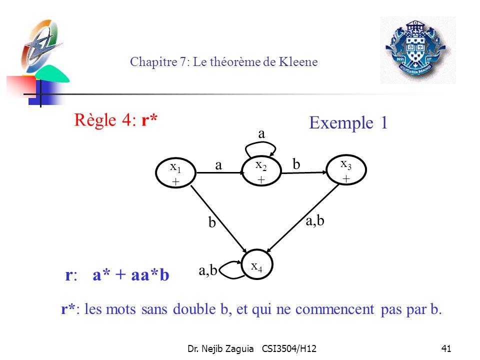 Dr. Nejib Zaguia CSI3504/H1241 Chapitre 7: Le théorème de Kleene r*: les mots sans double b, et qui ne commencent pas par b. x4x4 a,b x3+x3+ x2+x2+ b