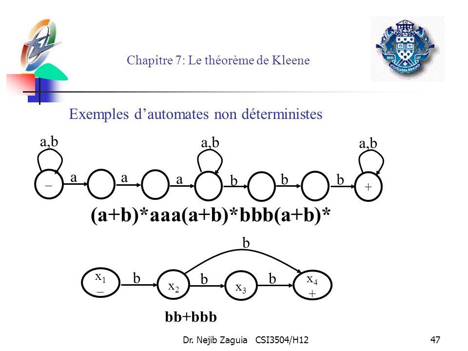 Dr. Nejib Zaguia CSI3504/H1247 Chapitre 7: Le théorème de Kleene (a+b)*aaa(a+b)*bbb(a+b)* – a + a a b b b a,b x1–x1– x2x2 b x4+x4+ b x3x3 b b bb+bbb E