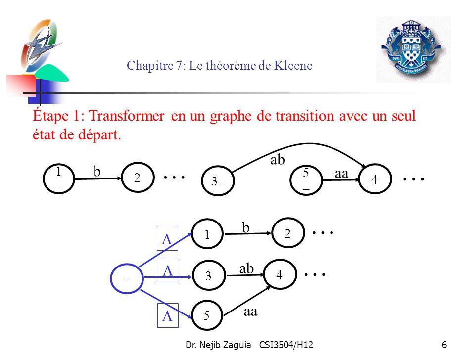 Dr. Nejib Zaguia CSI3504/H126 Chapitre 7: Le théorème de Kleene 3– 4 ab 5–5– aa … 1–1– b 2 … – 1 5 aa 3 4 b ab 2 … … Étape 1: Transformer en un graphe