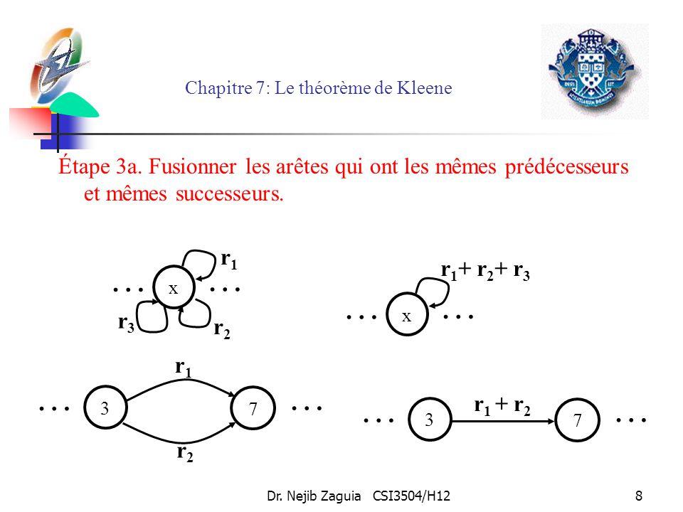 Dr. Nejib Zaguia CSI3504/H128 Chapitre 7: Le théorème de Kleene Étape 3a. Fusionner les arêtes qui ont les mêmes prédécesseurs et mêmes successeurs. …