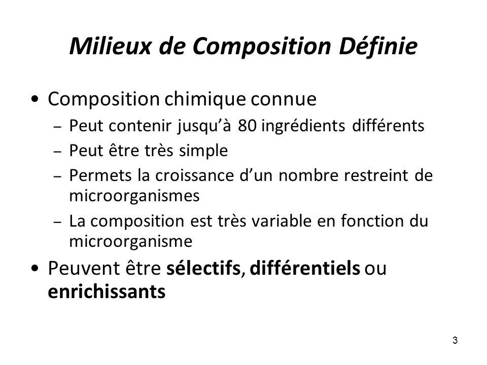 Milieux de Composition Définie Composition chimique connue – Peut contenir jusquà 80 ingrédients différents – Peut être très simple – Permets la crois