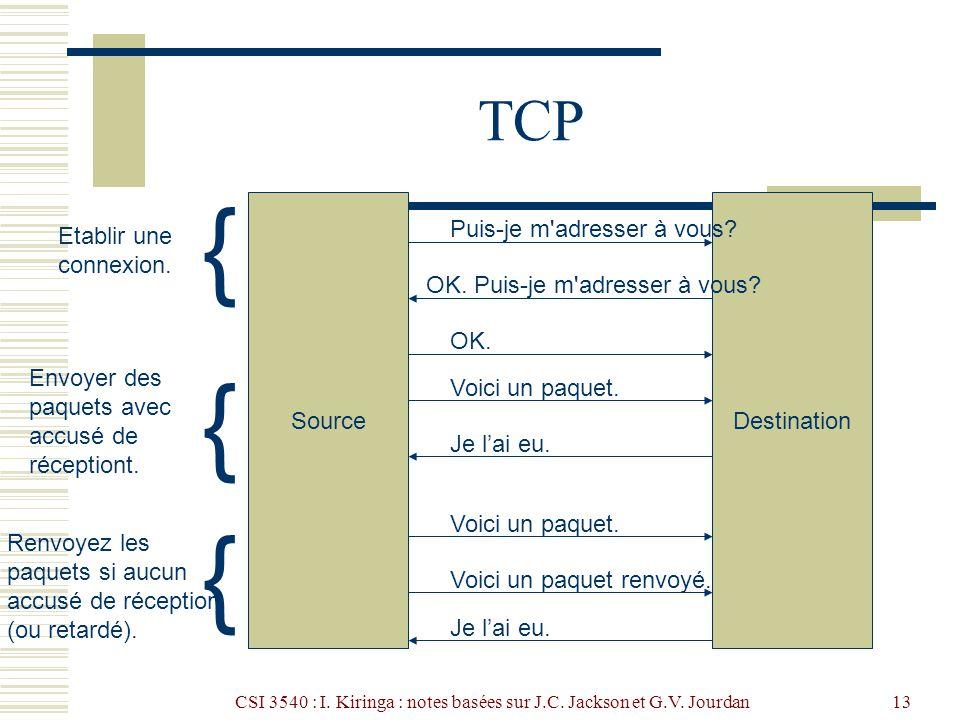 CSI 3540 : I. Kiringa : notes basées sur J.C. Jackson et G.V. Jourdan13 TCP SourceDestination Puis-je m'adresser à vous? OK. Puis-je m'adresser à vous