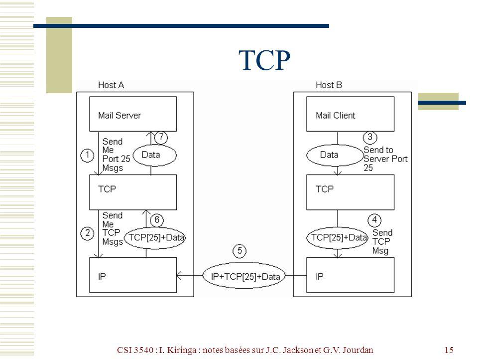 CSI 3540 : I. Kiringa : notes basées sur J.C. Jackson et G.V. Jourdan15 TCP