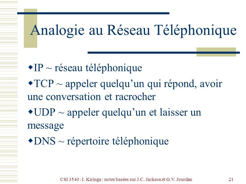 CSI 3540 : I. Kiringa : notes basées sur J.C. Jackson et G.V. Jourdan21 Analogie au Réseau Téléphonique IP ~ réseau téléphonique TCP ~ appeler quelquu