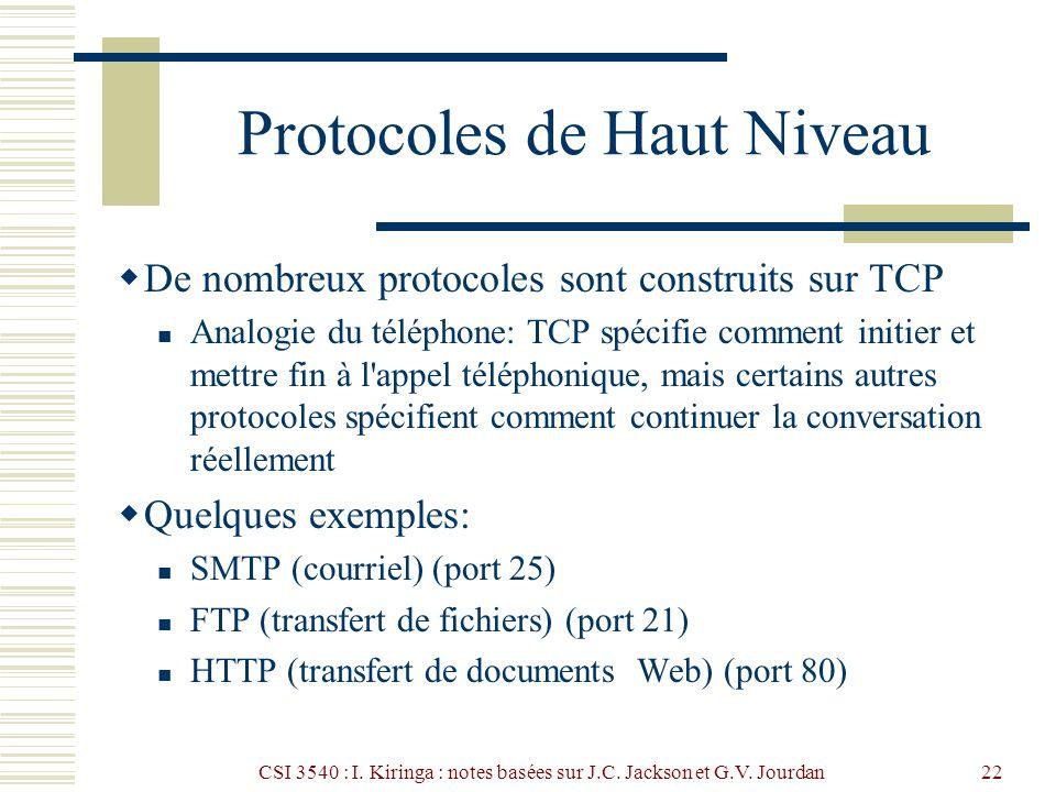 CSI 3540 : I. Kiringa : notes basées sur J.C. Jackson et G.V. Jourdan22 Protocoles de Haut Niveau De nombreux protocoles sont construits sur TCP Analo