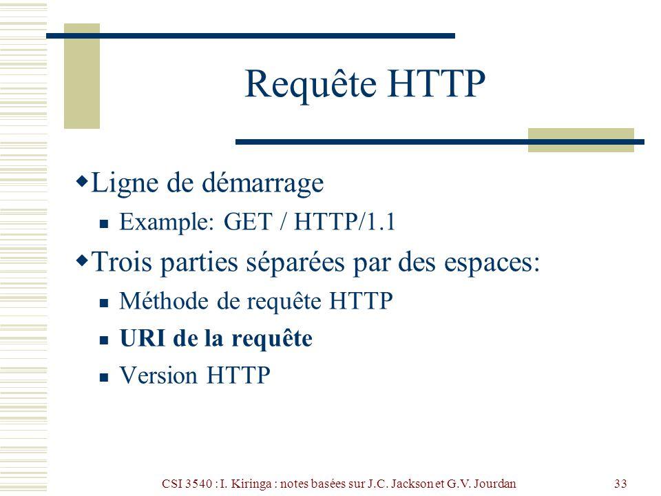 CSI 3540 : I. Kiringa : notes basées sur J.C. Jackson et G.V. Jourdan33 Requête HTTP Ligne de démarrage Example: GET / HTTP/1.1 Trois parties séparées