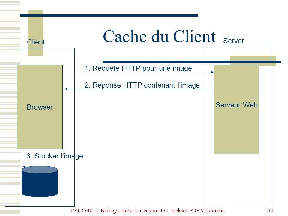 CSI 3540 : I. Kiringa : notes basées sur J.C. Jackson et G.V. Jourdan50 Cache du Client Browser Serveur Web 1. Requête HTTP pour une image 2. Réponse