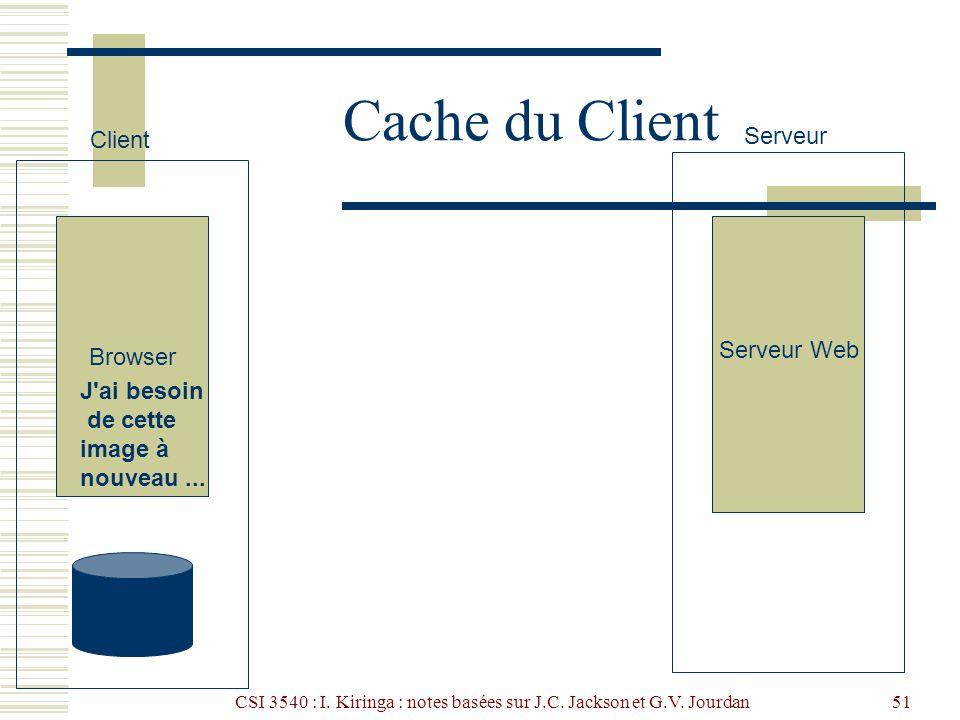 CSI 3540 : I. Kiringa : notes basées sur J.C. Jackson et G.V. Jourdan51 Cache du Client Browser Serveur Web Client Serveur Cache J'ai besoin de cette