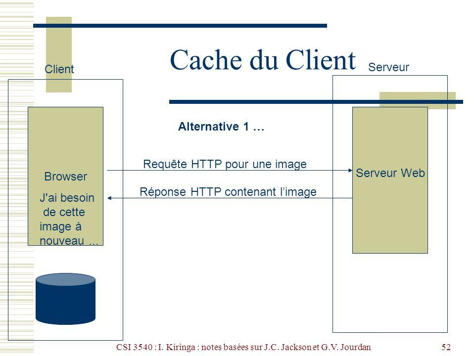 CSI 3540 : I. Kiringa : notes basées sur J.C. Jackson et G.V. Jourdan52 Cache du Client Browser Serveur Web Client Serveur Cache J'ai besoin de cette