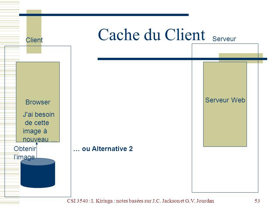 CSI 3540 : I. Kiringa : notes basées sur J.C. Jackson et G.V. Jourdan53 Cache du Client Browser Serveur Web Client Serveur Cache J'ai besoin de cette