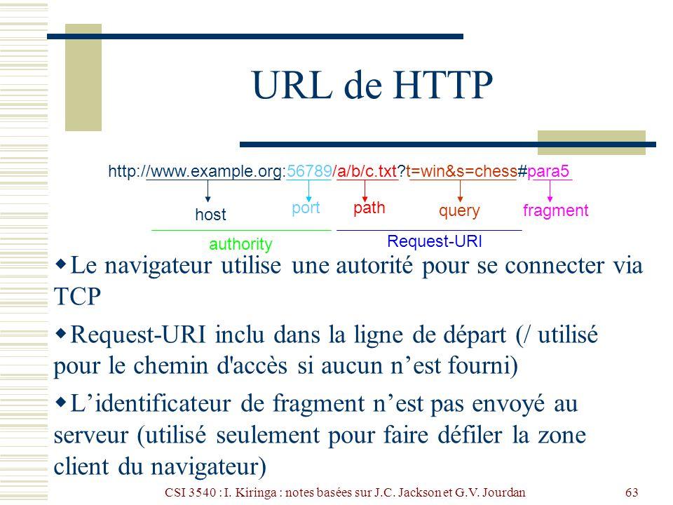 CSI 3540 : I. Kiringa : notes basées sur J.C. Jackson et G.V. Jourdan63 URL de HTTP Le navigateur utilise une autorité pour se connecter via TCP Reque