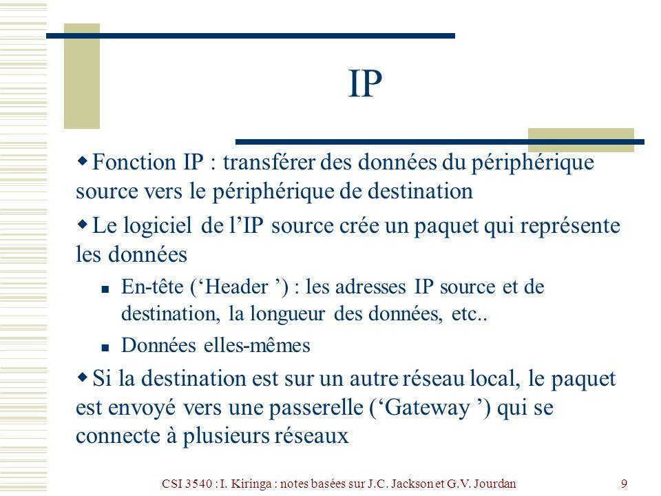 CSI 3540 : I. Kiringa : notes basées sur J.C. Jackson et G.V. Jourdan9 IP Fonction IP : transférer des données du périphérique source vers le périphér