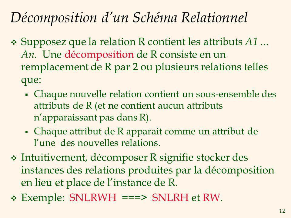 12 Décomposition dun Schéma Relationnel Supposez que la relation R contient les attributs A1...