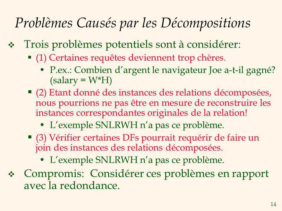 14 Problèmes Causés par les Décompositions Trois problèmes potentiels sont à considérer: (1) Certaines requêtes deviennent trop chères.