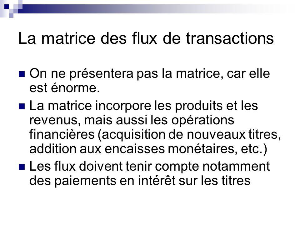 La matrice des flux de transactions On ne présentera pas la matrice, car elle est énorme.