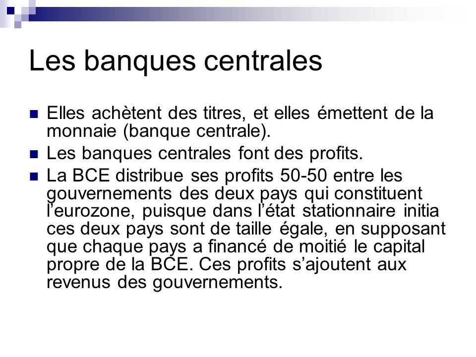 Les banques centrales Elles achètent des titres, et elles émettent de la monnaie (banque centrale).