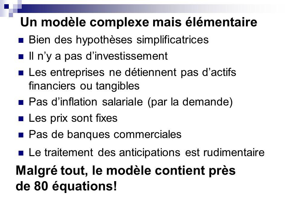 Figure 2.1: Effet dun accroissement de la propension du pays & (la France) à importer des biens des États-Unis ($), quand le taux dintérêt & de la France est endogène.