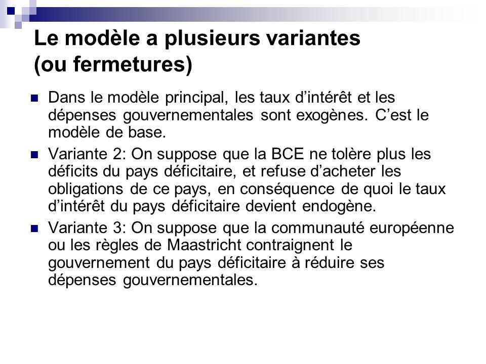 Le modèle a plusieurs variantes (ou fermetures) Dans le modèle principal, les taux dintérêt et les dépenses gouvernementales sont exogènes.