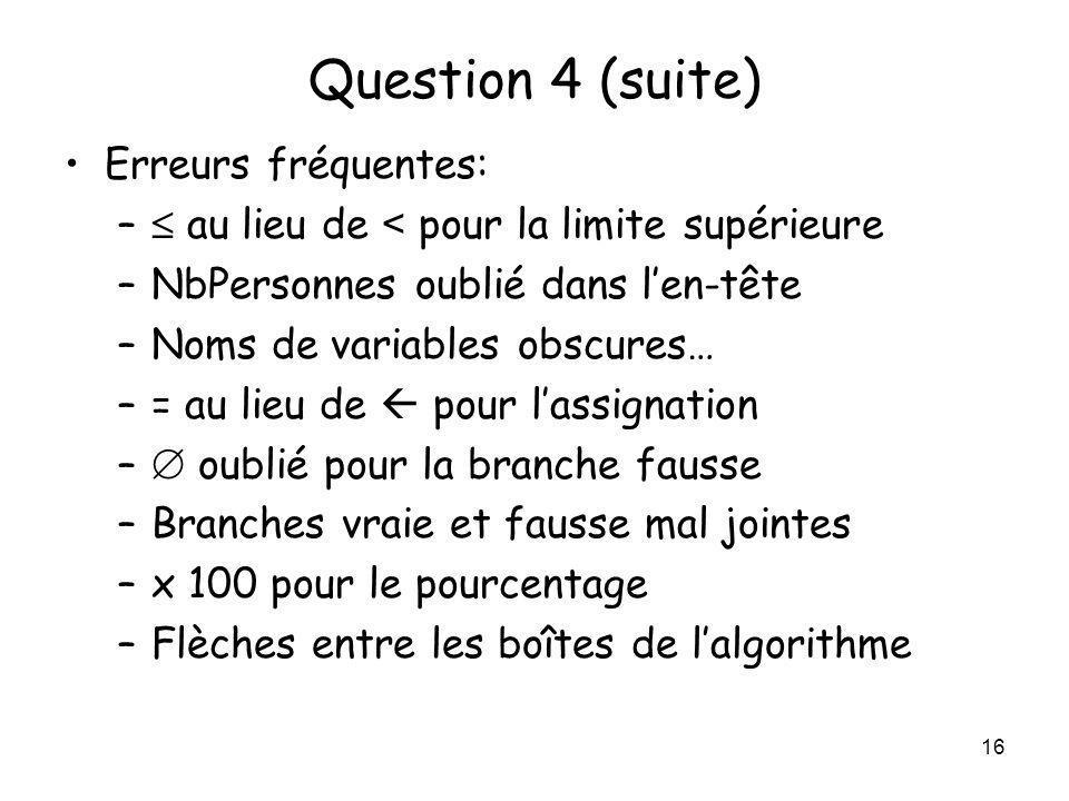 16 Question 4 (suite) Erreurs fréquentes: – au lieu de < pour la limite supérieure –NbPersonnes oublié dans len-tête –Noms de variables obscures… –= a