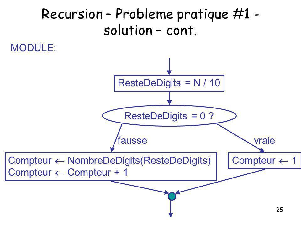25 Recursion – Probleme pratique #1 - solution – cont. MODULE: ResteDeDigits = N / 10 ResteDeDigits = 0 ? vraie Compteur 1 fausse Compteur NombreDeDig
