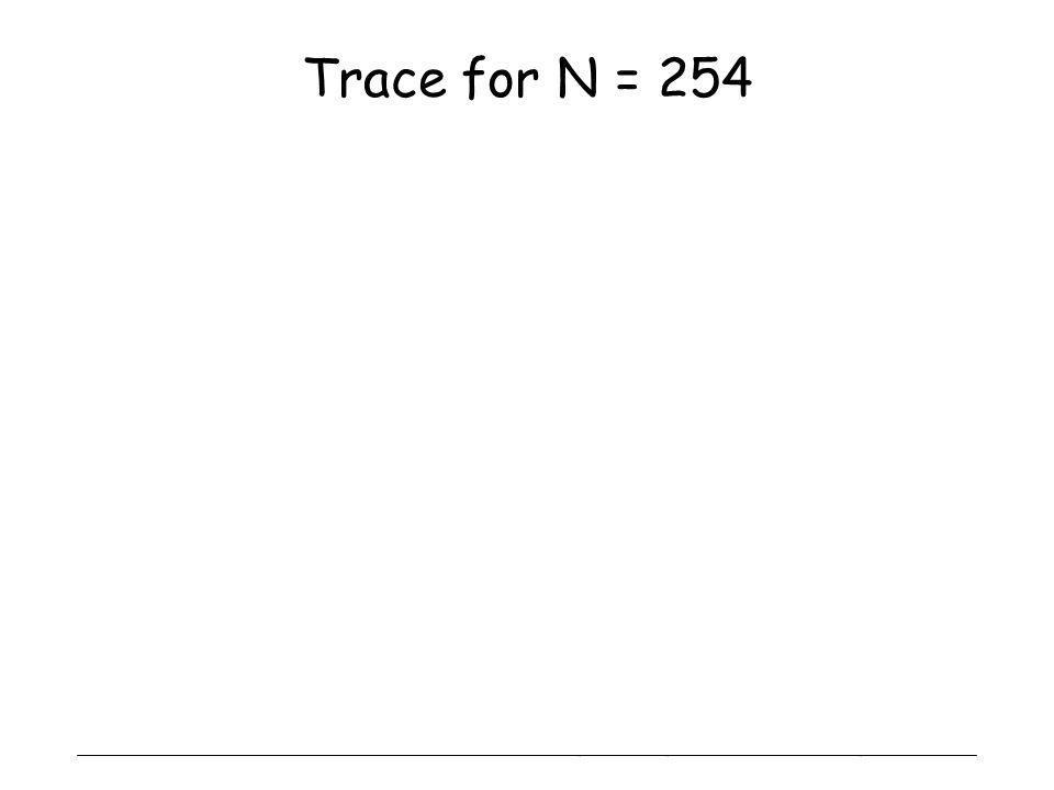 26 Trace for N = 254 Ligne NResteDeDigi ts Compt eur Valeurs initiales 254?? (1) ResteDeDigits = N / 10 25 (2) ResteDeDigits = 0 ? fausse (3) Appel Co