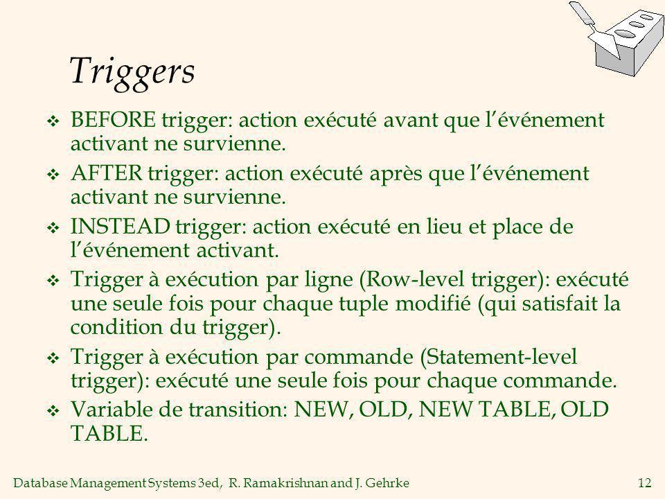 Database Management Systems 3ed, R. Ramakrishnan and J. Gehrke12 Triggers BEFORE trigger: action exécuté avant que lévénement activant ne survienne. A