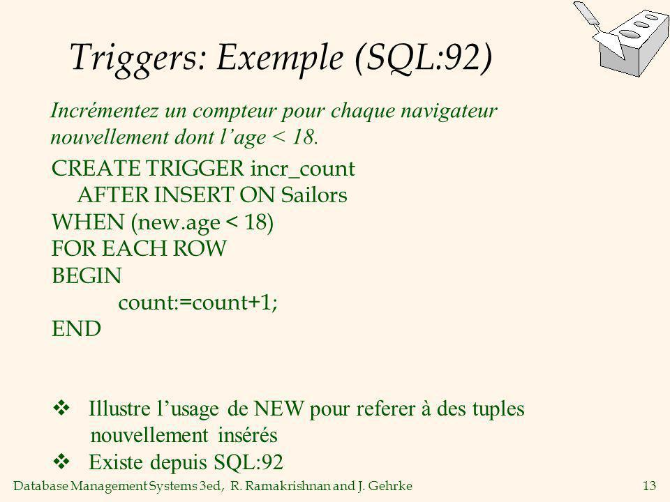 Database Management Systems 3ed, R. Ramakrishnan and J. Gehrke13 Triggers: Exemple (SQL:92) CREATE TRIGGER incr_count AFTER INSERT ON Sailors WHEN (ne