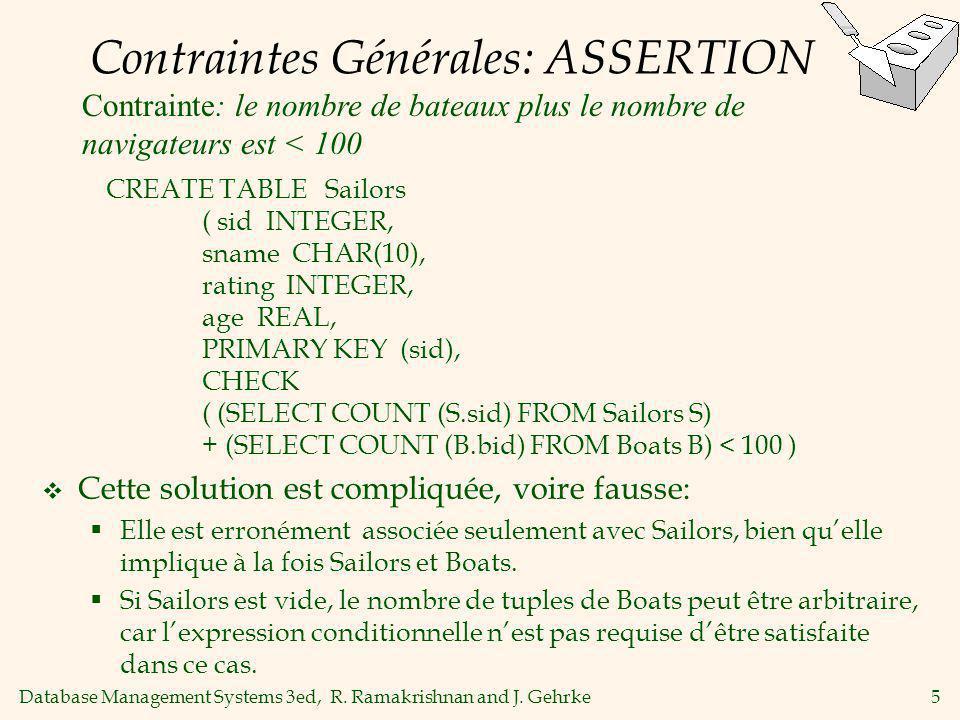 Database Management Systems 3ed, R. Ramakrishnan and J. Gehrke5 Contraintes Générales: ASSERTION CREATE TABLE Sailors ( sid INTEGER, sname CHAR(10), r
