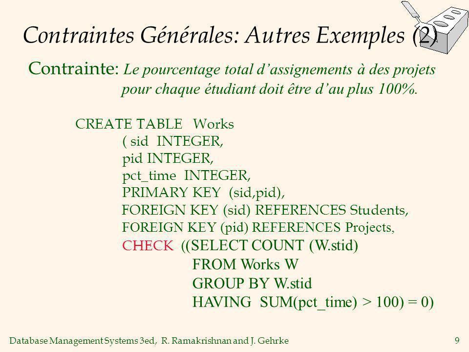 Database Management Systems 3ed, R. Ramakrishnan and J. Gehrke9 Contraintes Générales: Autres Exemples (2) Contrainte: Le pourcentage total dassigneme