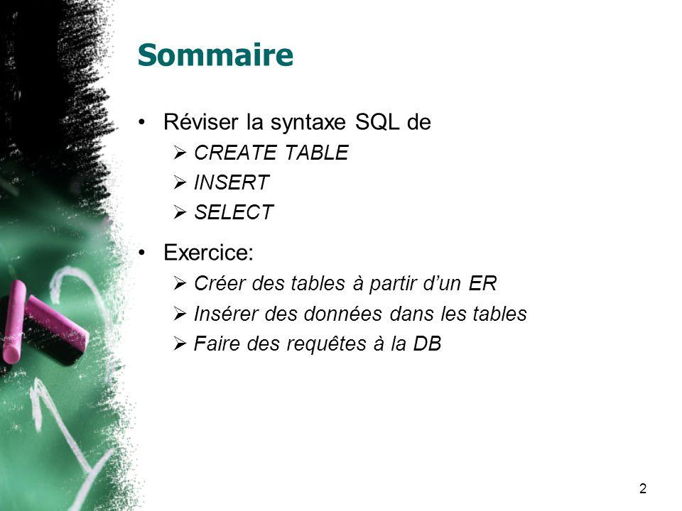 2 Sommaire Réviser la syntaxe SQL de CREATE TABLE INSERT SELECT Exercice: Créer des tables à partir dun ER Insérer des données dans les tables Faire des requêtes à la DB