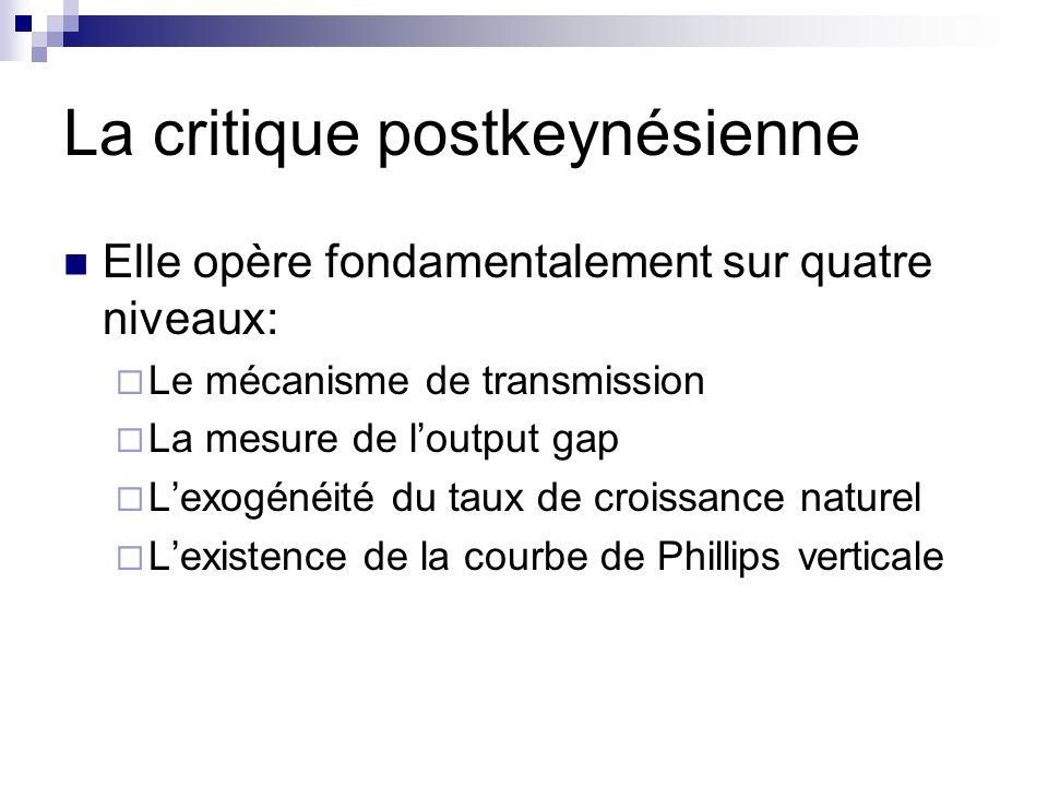 La critique postkeynésienne Elle opère fondamentalement sur quatre niveaux: Le mécanisme de transmission La mesure de loutput gap Lexogénéité du taux