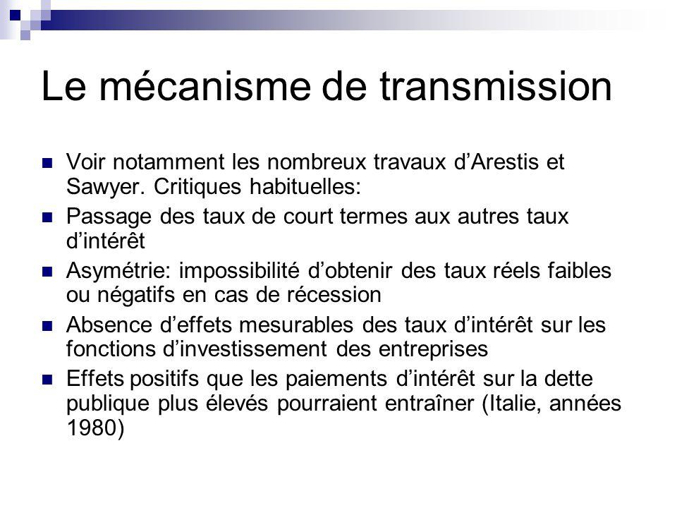 Le mécanisme de transmission Voir notamment les nombreux travaux dArestis et Sawyer. Critiques habituelles: Passage des taux de court termes aux autre