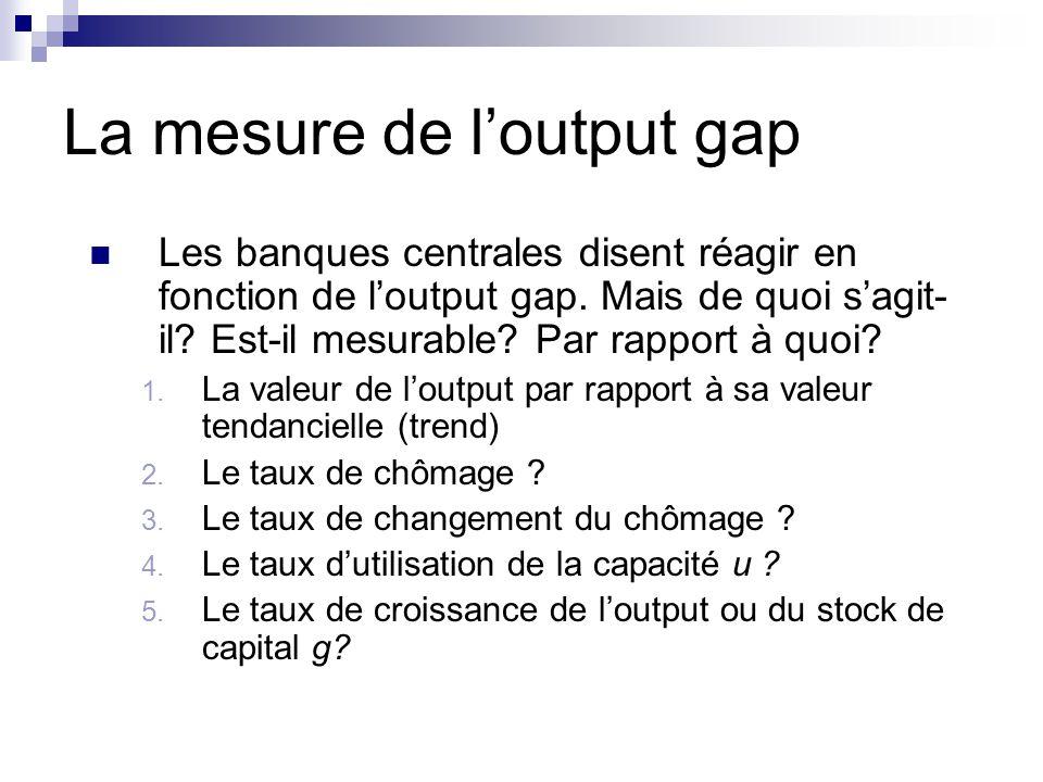 La mesure de loutput gap Les banques centrales disent réagir en fonction de loutput gap. Mais de quoi sagit- il? Est-il mesurable? Par rapport à quoi?