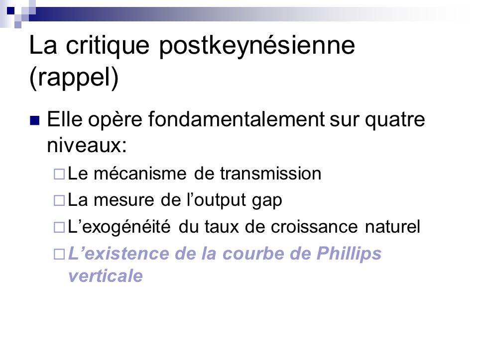 La critique postkeynésienne (rappel) Elle opère fondamentalement sur quatre niveaux: Le mécanisme de transmission La mesure de loutput gap Lexogénéité