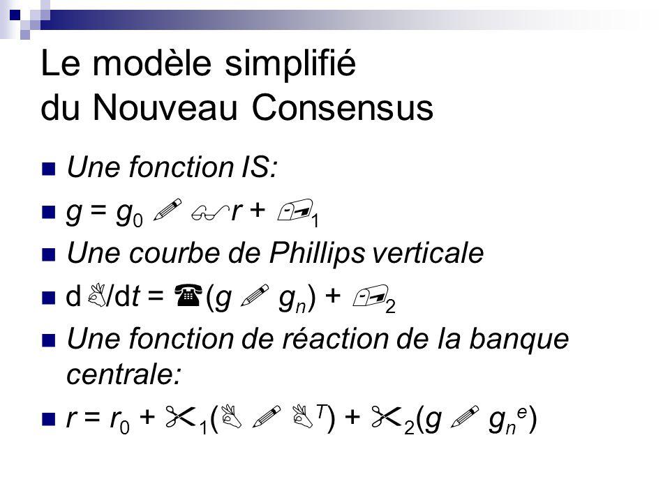 Le modèle simplifié du Nouveau Consensus Une fonction IS: g = g 0 ! $r +, 1 Une courbe de Phillips verticale dB/dt = ((g ! g n ) +, 2 Une fonction de