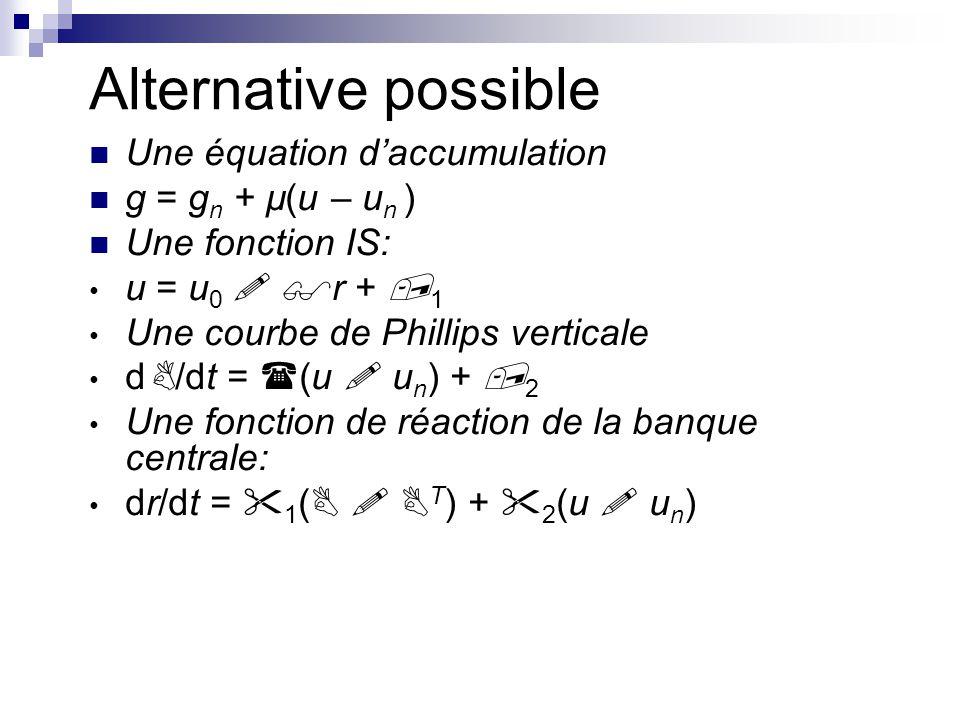 Alternative possible Une équation daccumulation g = g n + µ(u – u n ) Une fonction IS: u = u 0 ! $r +, 1 Une courbe de Phillips verticale dB/dt = ((u