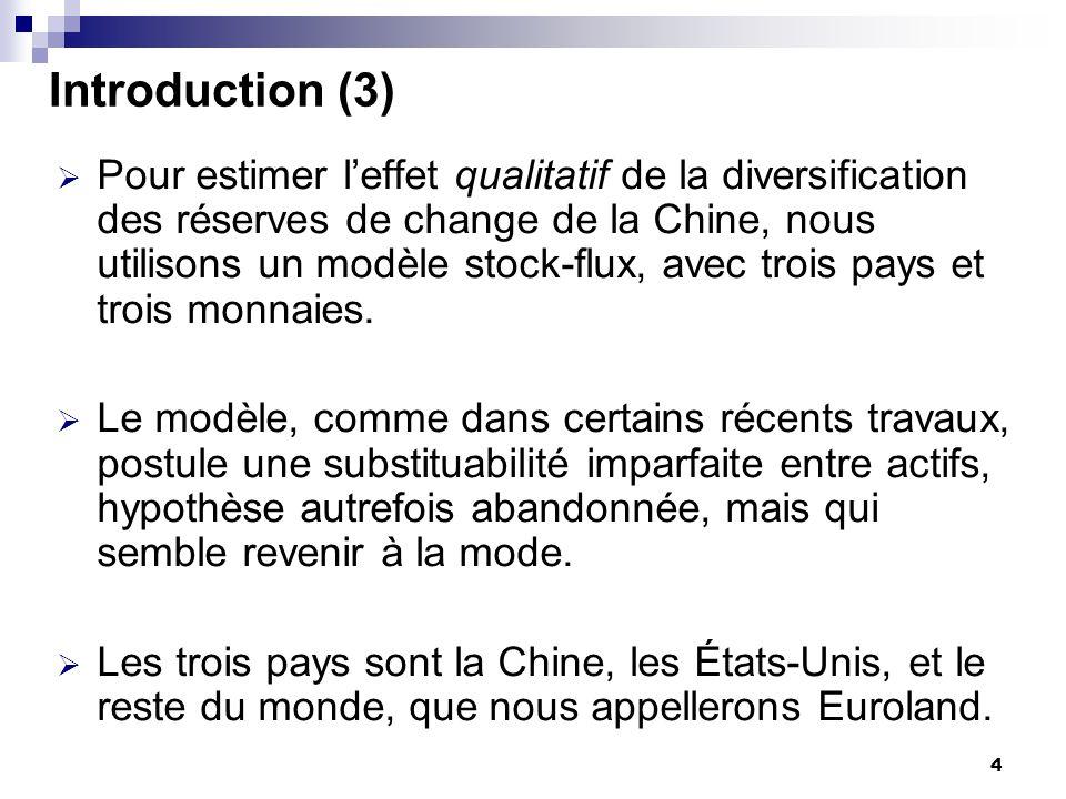 5 Introduction (4) LEurope est en régime de change flexible avec les États- Unis et la Chine.