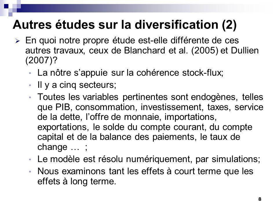 9 Le cadre théorique (1) Toutes les contraintes de budget des cinq secteurs de chaque pays sont présentes.