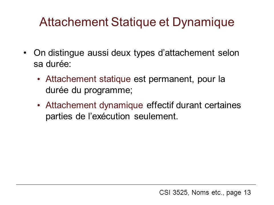CSI 3525, Noms etc., page 13 Attachement Statique et Dynamique On distingue aussi deux types dattachement selon sa durée: Attachement statique est permanent, pour la durée du programme; Attachement dynamique effectif durant certaines parties de lexécution seulement.