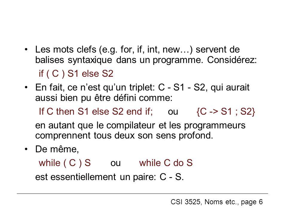 CSI 3525, Noms etc., page 27 Trous dans la porté (variables cachées): le même nom est utiliser dans un bloc et dans un bloc imbriqué à lintérieur de celui-ci.