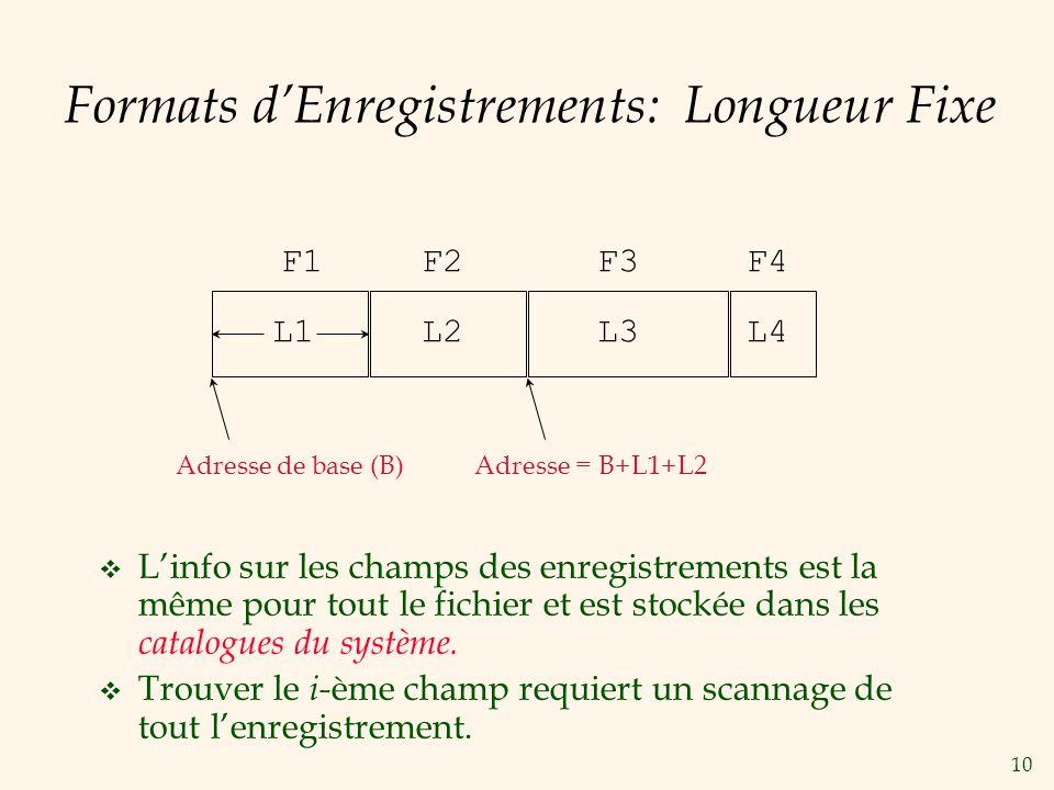 10 Formats dEnregistrements: Longueur Fixe Linfo sur les champs des enregistrements est la même pour tout le fichier et est stockée dans les catalogue
