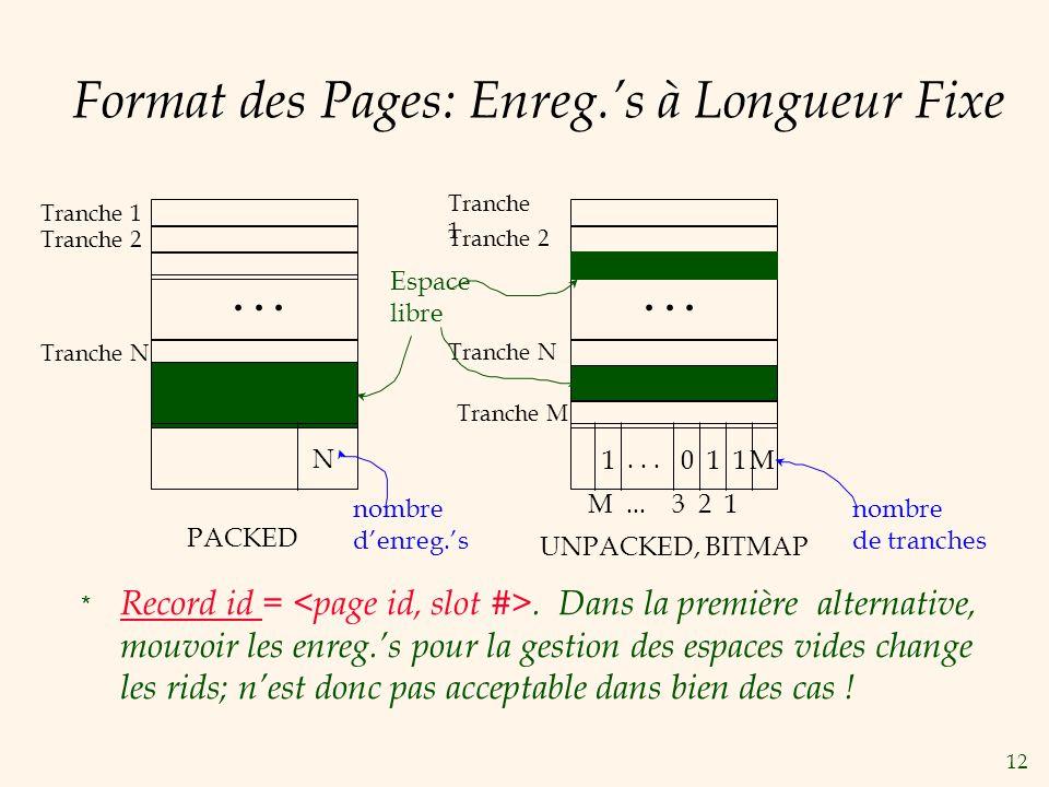 12 Format des Pages: Enreg.s à Longueur Fixe * Record id =. Dans la première alternative, mouvoir les enreg.s pour la gestion des espaces vides change