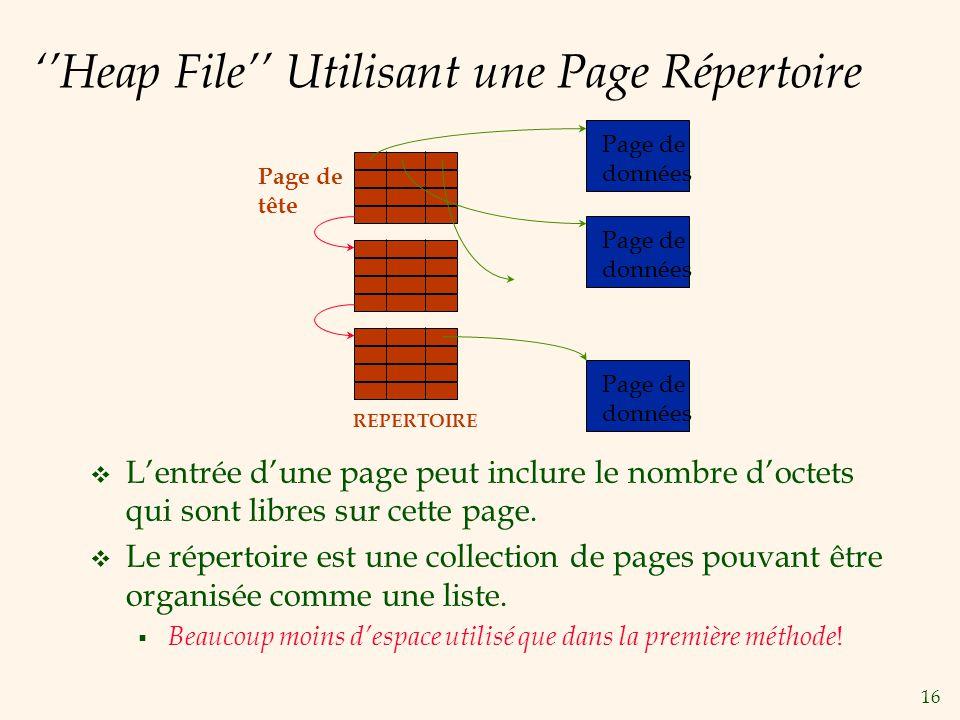 16 Heap File Utilisant une Page Répertoire Lentrée dune page peut inclure le nombre doctets qui sont libres sur cette page. Le répertoire est une coll
