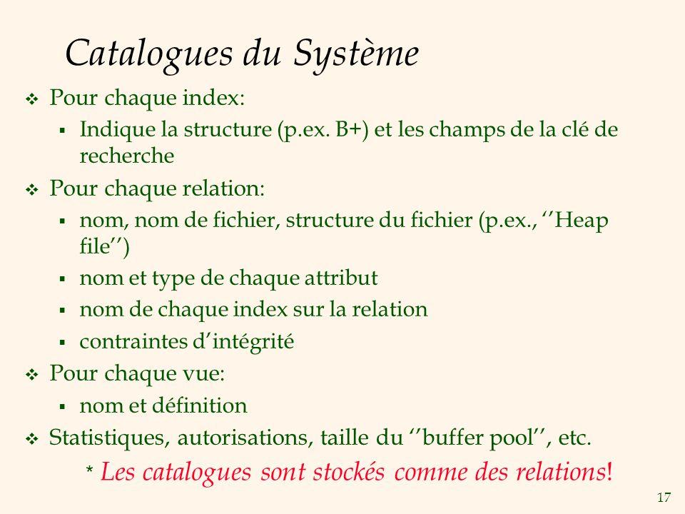 17 Catalogues du Système Pour chaque index: Indique la structure (p.ex. B+) et les champs de la clé de recherche Pour chaque relation: nom, nom de fic